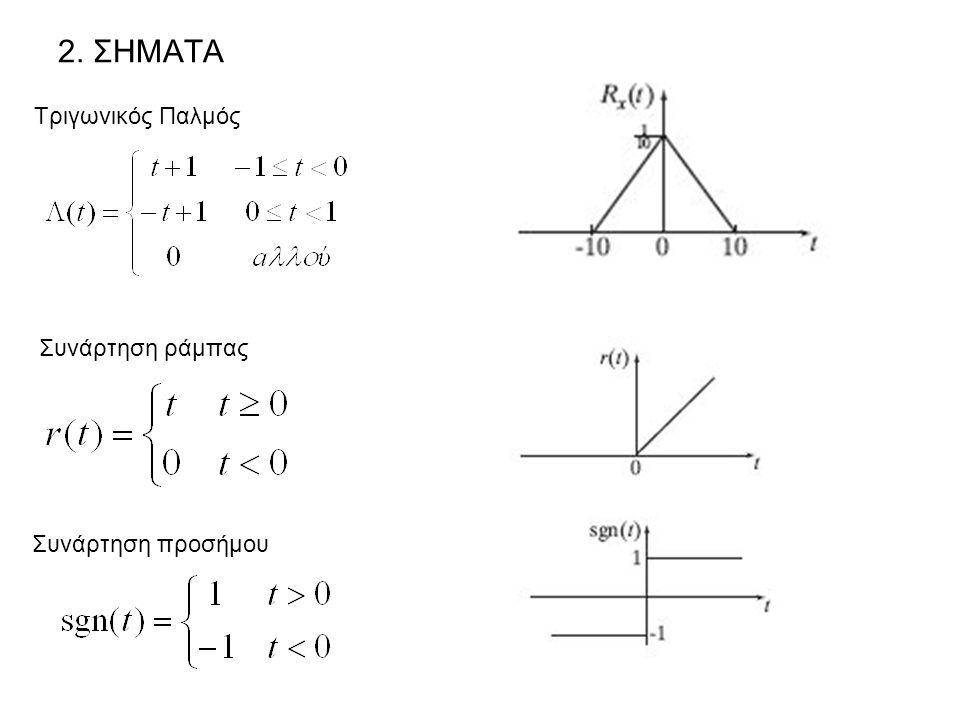 2. ΣΗΜΑΤΑ Τριγωνικός Παλμός Συνάρτηση ράμπας Συνάρτηση προσήμου