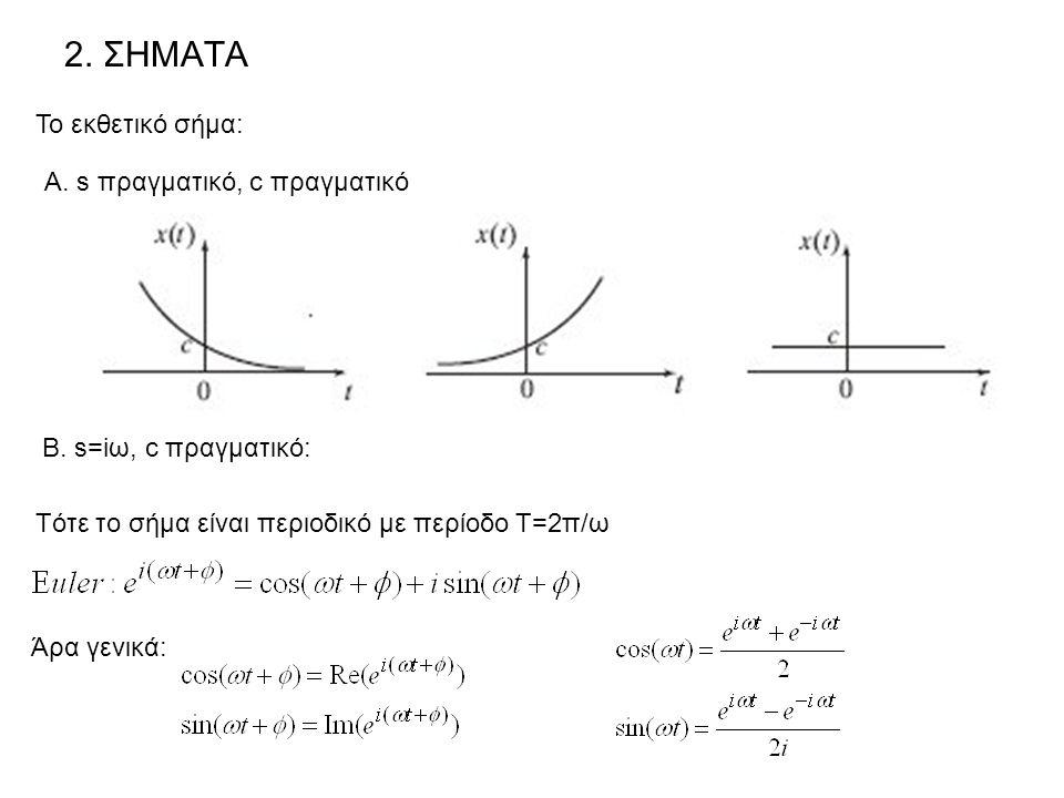 2. ΣΗΜΑΤΑ Το εκθετικό σήμα: Α. s πραγματικό, c πραγματικό Β. s=iω, c πραγματικό: Tότε το σήμα είναι περιοδικό με περίοδο Τ=2π/ω Άρα γενικά: