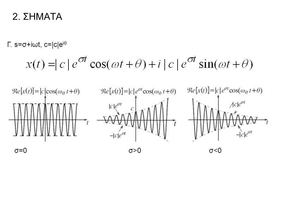 2. ΣΗΜΑΤΑ Γ. s=σ+iωt, c=|c|e iθ σ=0 σ>0 σ<0
