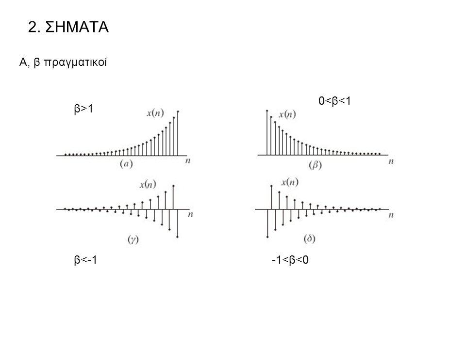 2. ΣΗΜΑΤΑ Α, β πραγματικοί β>1 0<β<1 β<-1-1<β<0