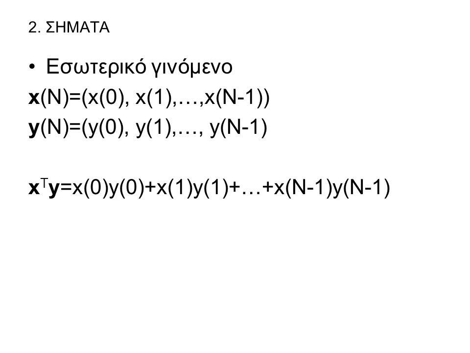 Εσωτερικό γινόμενο x(N)=(x(0), x(1),…,x(N-1)) y(N)=(y(0), y(1),…, y(N-1) x T y=x(0)y(0)+x(1)y(1)+…+x(N-1)y(N-1)
