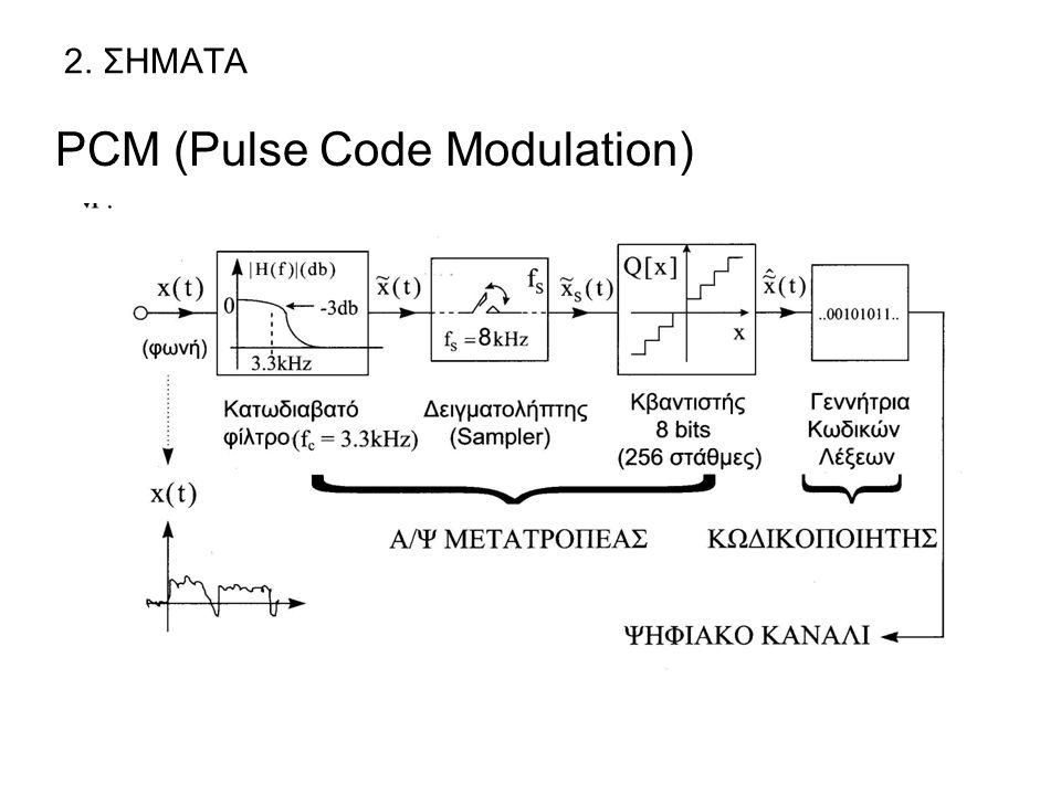 2. ΣΗΜΑΤΑ PCM (Pulse Code Modulation)