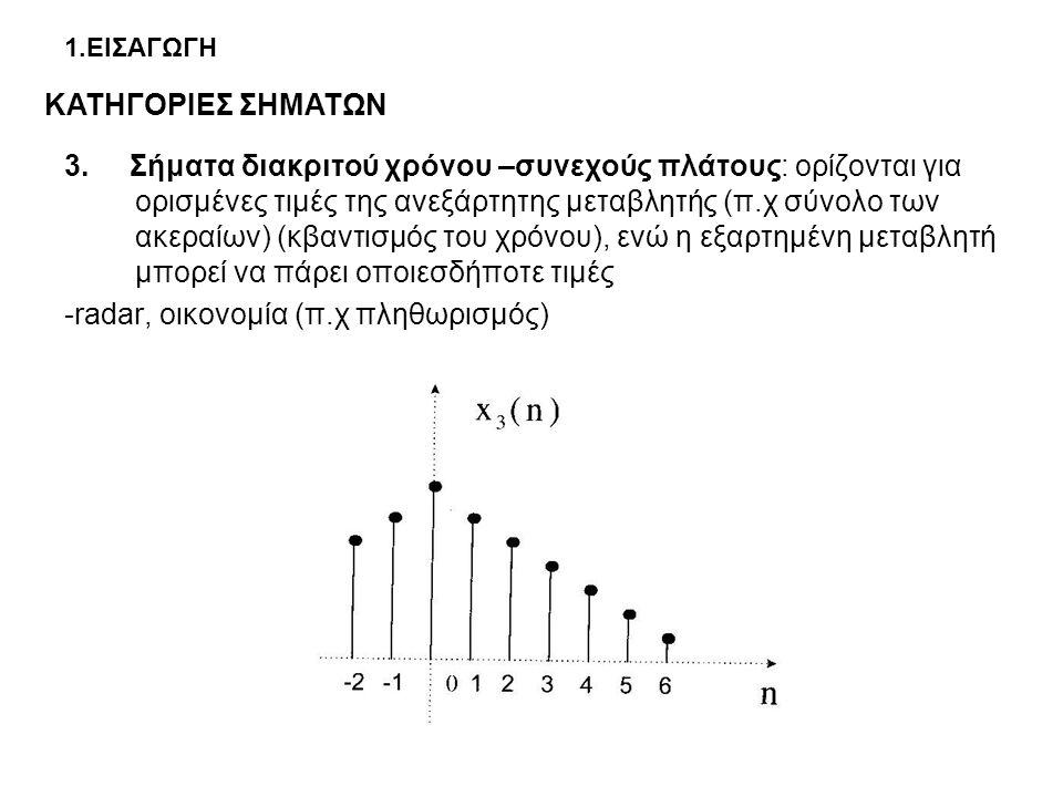 1.ΕΙΣΑΓΩΓΗ 3. Σήματα διακριτού χρόνου –συνεχούς πλάτους: ορίζονται για ορισμένες τιμές της ανεξάρτητης μεταβλητής (π.χ σύνολο των ακεραίων) (κβαντισμό
