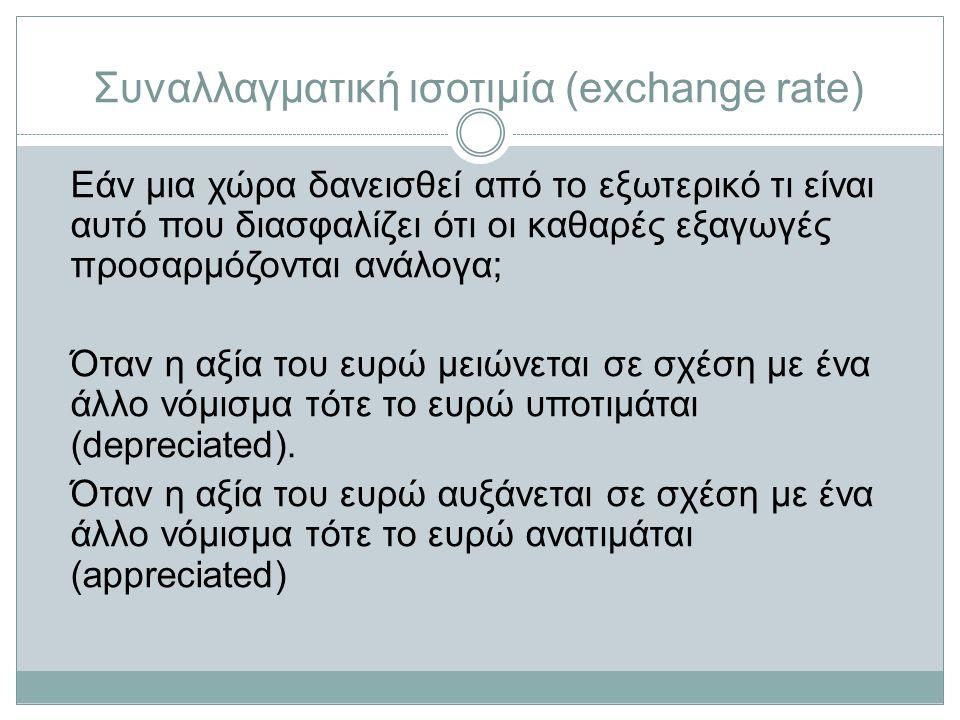 Συναλλαγματική ισοτιμία (exchange rate) Εάν μια χώρα δανεισθεί από το εξωτερικό τι είναι αυτό που διασφαλίζει ότι οι καθαρές εξαγωγές προσαρμόζονται ανάλογα; Όταν η αξία του ευρώ μειώνεται σε σχέση με ένα άλλο νόμισμα τότε το ευρώ υποτιμάται (depreciated).