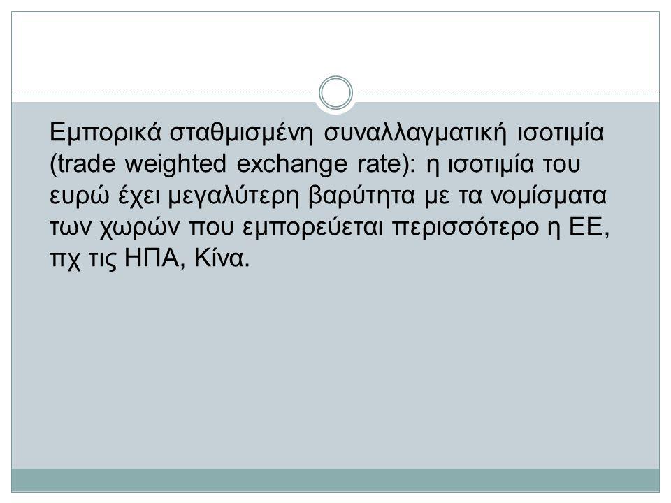 Εμπορικά σταθμισμένη συναλλαγματική ισοτιμία (trade weighted exchange rate): η ισοτιμία του ευρώ έχει μεγαλύτερη βαρύτητα με τα νομίσματα των χωρών που εμπορεύεται περισσότερο η ΕΕ, πχ τις ΗΠΑ, Κίνα.