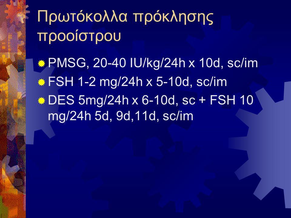 Πρωτόκολλα πρόκλησης προοίστρου  PMSG, 20-40 IU/kg/24h x 10d, sc/im  FSH 1-2 mg/24h x 5-10d, sc/im  DES 5mg/24h x 6-10d, sc + FSH 10 mg/24h 5d, 9d,