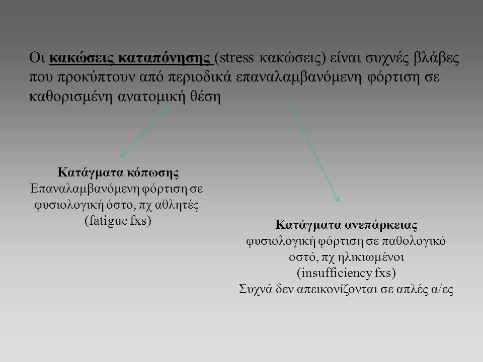 Οι κακώσεις καταπόνησης (stress κακώσεις) είναι συχνές βλάβες που προκύπτουν από περιοδικά επαναλαμβανόμενη φόρτιση σε καθορισμένη ανατομική θέση Κατά