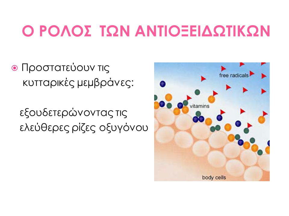  Αντιοξειδωτικές βιταμίνες (π.χ. βιτ. Ε, C, καροτενοειδή)  Άλλα αντιοξειδωτικά που προσλαμβάνονται με τη διατροφή (π.χ. συνένζυμο Q10, πολυακόρεστα