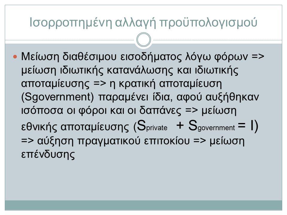 Ισορροπημένη αλλαγή προϋπολογισμού Μείωση διαθέσιμου εισοδήματος λόγω φόρων => μείωση ιδιωτικής κατανάλωσης και ιδιωτικής αποταμίευσης => η κρατική αποταμίευση (Sgovernment) παραμένει ίδια, αφού αυξήθηκαν ισόποσα οι φόροι και οι δαπάνες => μείωση εθνικής αποταμίευσης ( S private + S government = I) => αύξηση πραγματικού επιτοκίου => μείωση επένδυσης