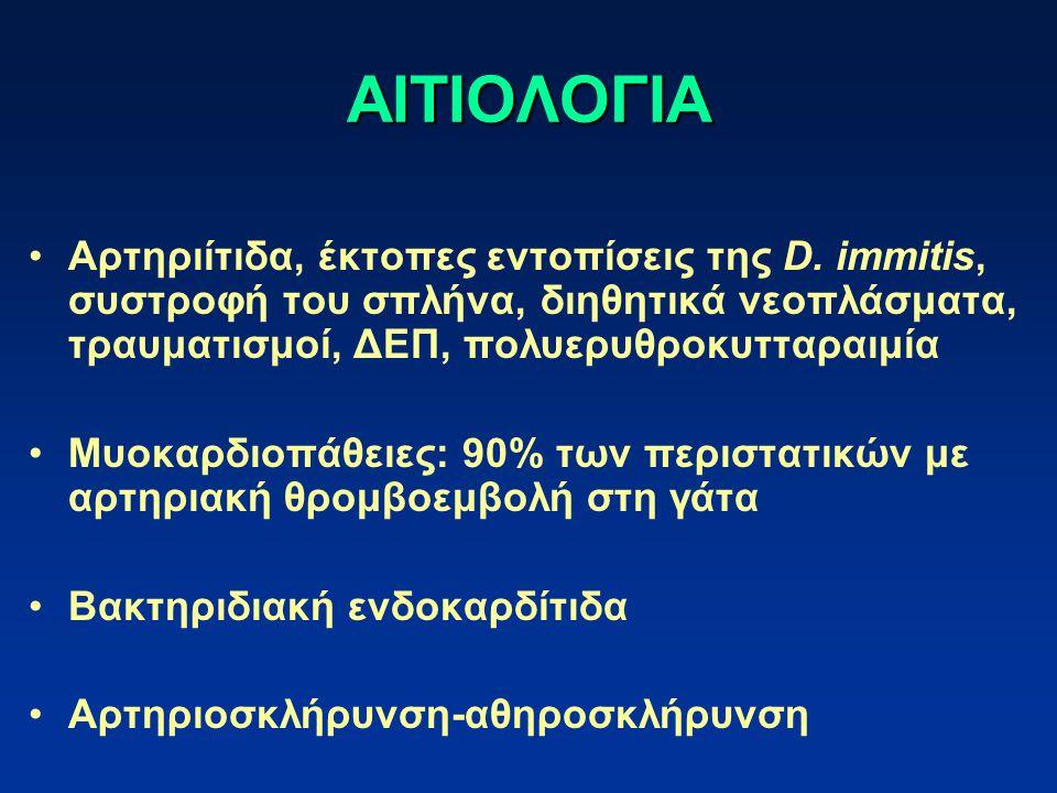 ΑΙΤΙΟΛΟΓΙΑ Αρτηριίτιδα, έκτοπες εντοπίσεις της D. immitis, συστροφή του σπλήνα, διηθητικά νεοπλάσματα, τραυματισμοί, ΔΕΠ, πολυερυθροκυτταραιμία Μυοκαρ