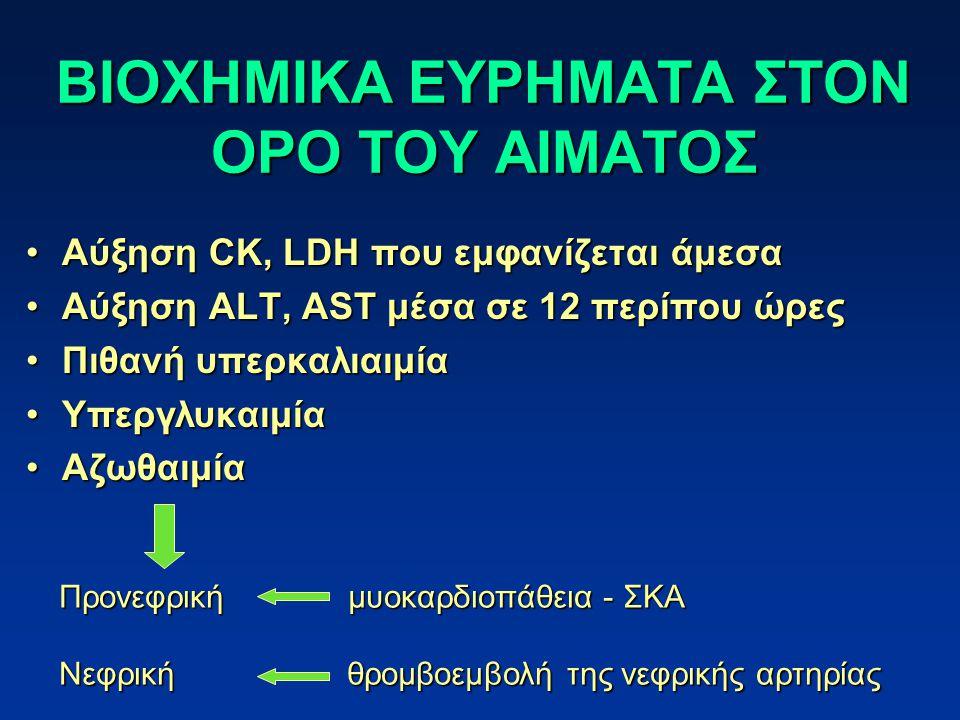 ΒΙΟΧΗΜΙΚΑ ΕΥΡΗΜΑΤΑ ΣΤΟΝ ΟΡΟ ΤΟΥ ΑΙΜΑΤΟΣ Αύξηση CK, LDH που εμφανίζεται άμεσαΑύξηση CK, LDH που εμφανίζεται άμεσα Αύξηση ALT, AST μέσα σε 12 περίπου ώρ