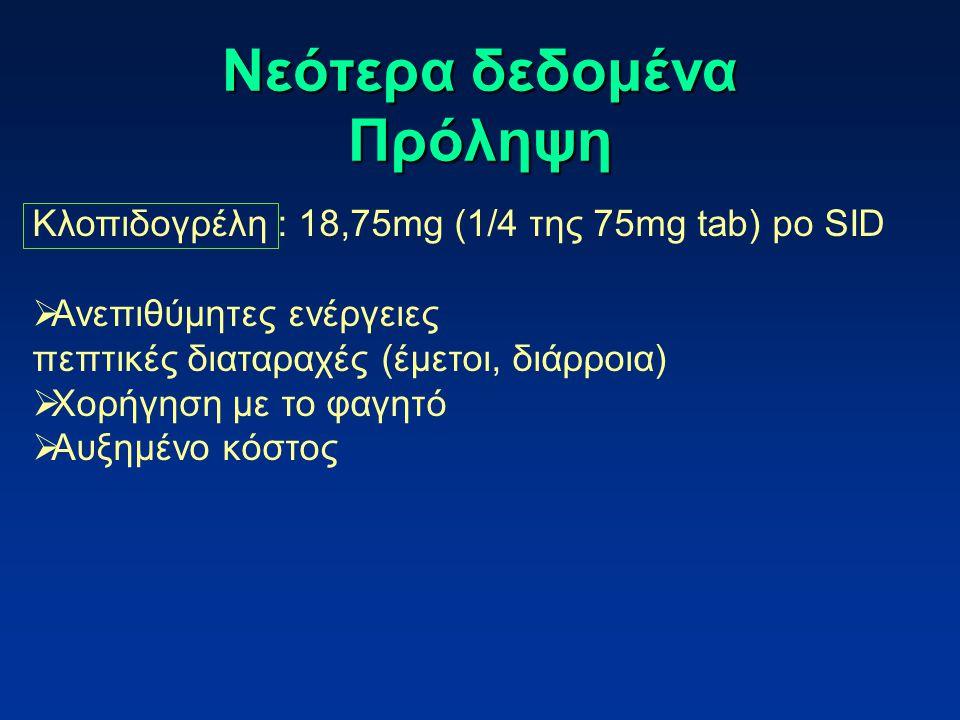 Κλοπιδογρέλη : 18,75mg (1/4 της 75mg tab) po SID  Ανεπιθύμητες ενέργειες πεπτικές διαταραχές (έμετοι, διάρροια)  Χορήγηση με το φαγητό  Αυξημένο κό