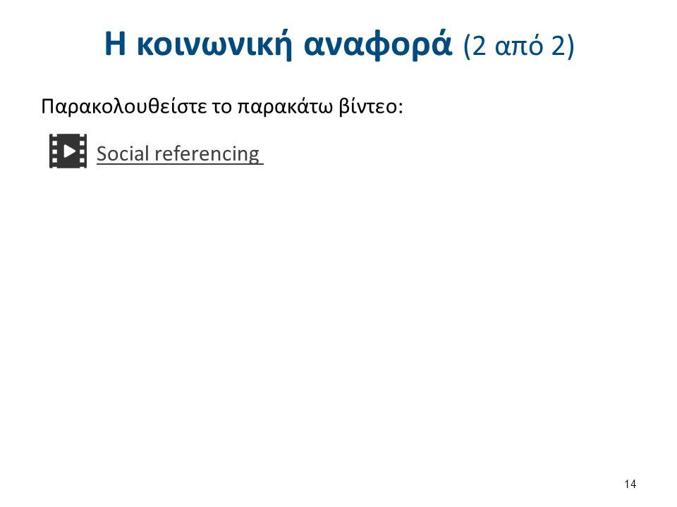 Η κοινωνική αναφορά (2 από 2) 14 Παρακολουθείστε το παρακάτω βίντεο: Social referencing