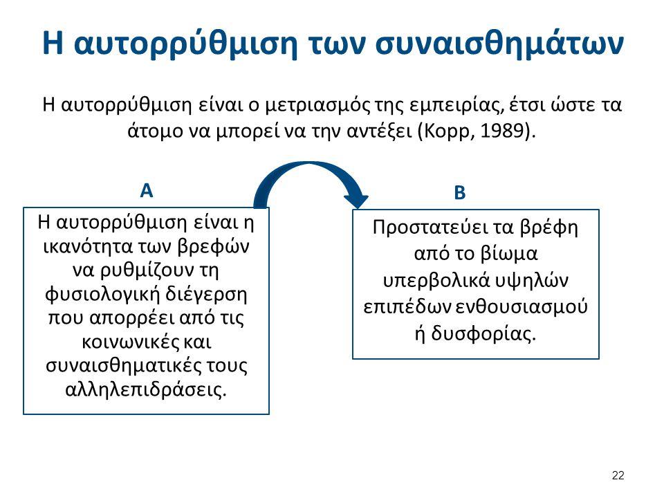 Η αυτορρύθμιση των συναισθημάτων Η αυτορρύθμιση είναι ο μετριασμός της εμπειρίας, έτσι ώστε τα άτομο να μπορεί να την αντέξει (Kopp, 1989). 22 H αυτορ
