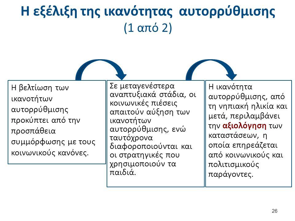 Η εξέλιξη της ικανότητας αυτορρύθμισης (1 από 2) Η βελτίωση των ικανοτήτων αυτορρύθμισης προκύπτει από την προσπάθεια συμμόρφωσης με τους κοινωνικούς