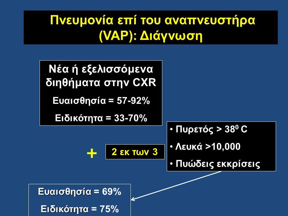 (VAP): Πνευμονία επί του αναπνευστήρα (VAP): Διάγνωση Νέα ή εξελισσόμενα διηθήματα στην CXR Ευαισθησία = 57-92% Ειδικότητα = 33-70% Πυρετός > 38 0 C Λευκά >10,000 Πυώδεις εκκρίσεις 2 εκ των 3 + Ευαισθησία Ευαισθησία = 69% Ειδικότητα Ειδικότητα = 75%
