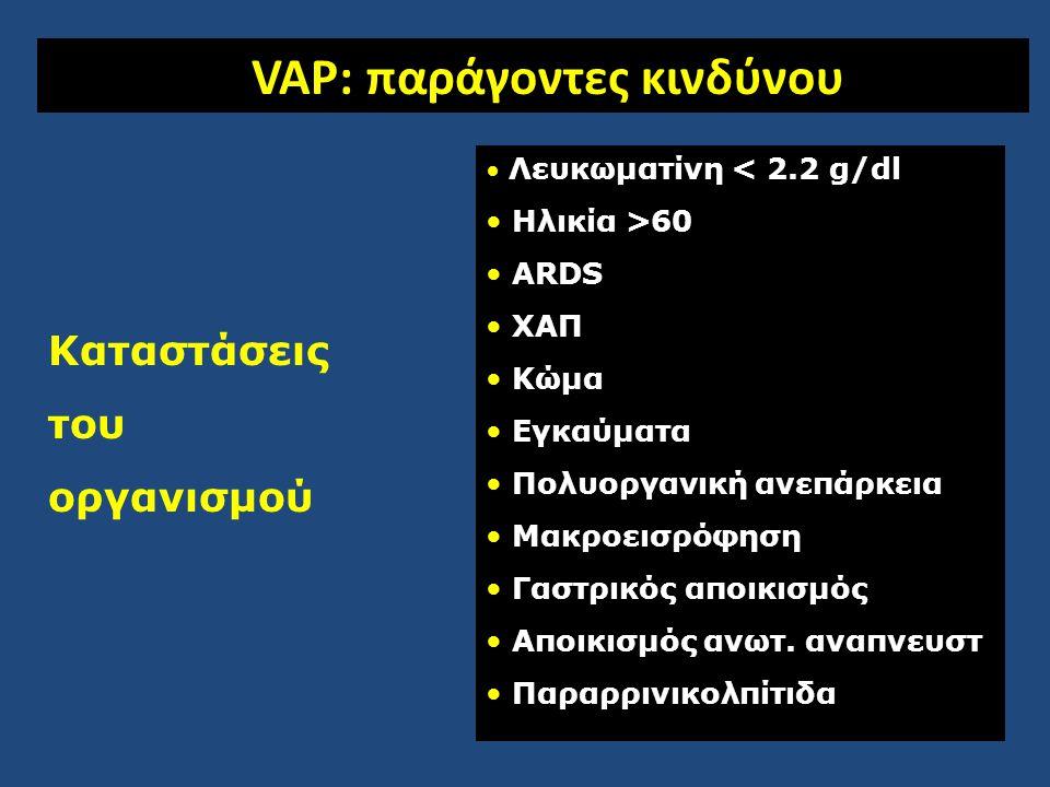VAP: VAP: παράγοντες κινδύνου Λευκωματίνη < 2.2 g/dl Ηλικία >60 ARDS ΧΑΠ Κώμα Εγκαύματα Πολυοργανική ανεπάρκεια Μακροεισρόφηση Γαστρικός αποικισμός Αποικισμός ανωτ.