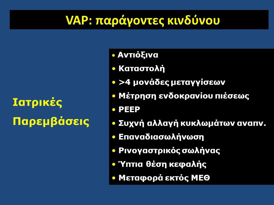 Αντιόξινα Καταστολή >4 μονάδες μεταγγίσεων Μέτρηση ενδοκρανίου πιέσεως PEEP Συχνή αλλαγή κυκλωμάτων αναπν.