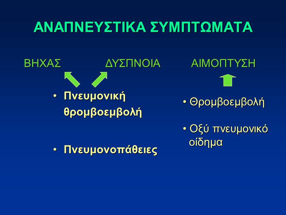 ΑΝΑΠΝΕΥΣΤΙΚΑ ΣΥΜΠΤΩΜΑΤΑ Πνευμονική θρομβοεμβολήΠνευμονική θρομβοεμβολή ΠνευμονοπάθειεςΠνευμονοπάθειες ΒΗΧΑΣΔΥΣΠΝΟΙΑΑΙΜΟΠΤΥΣΗ Θρομβοεμβολή Θρομβοεμβολή