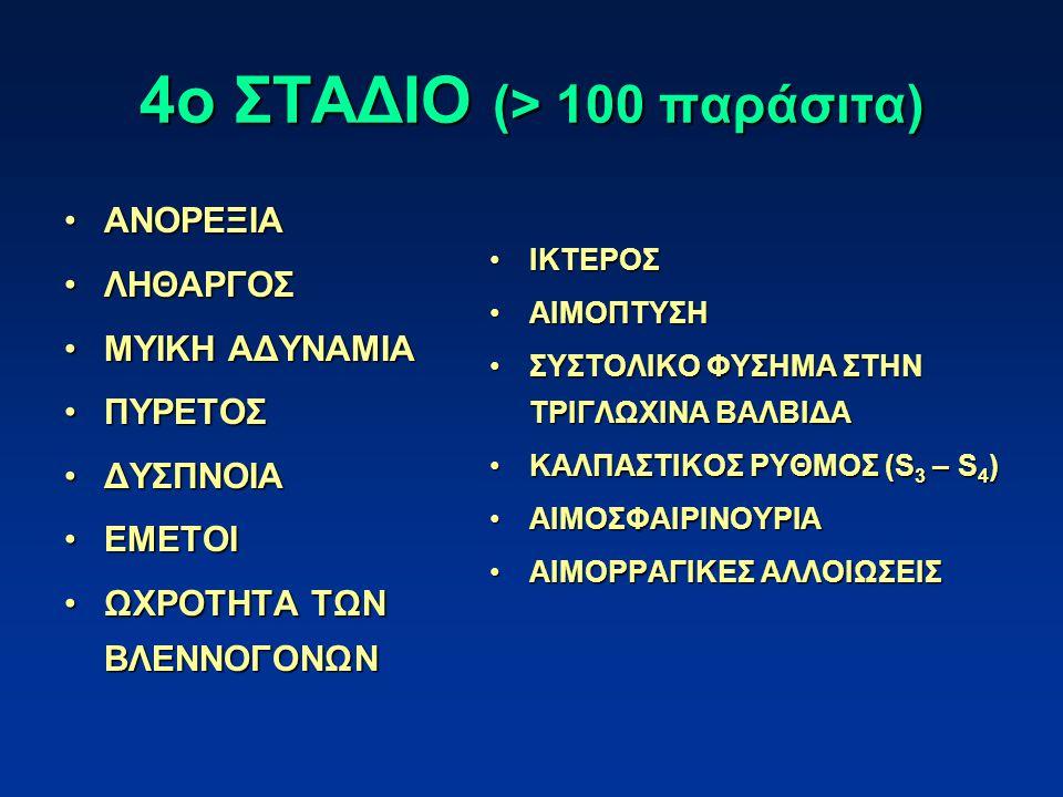 4ο ΣΤΑΔΙΟ (> 100 παράσιτα) ΑΝΟΡΕΞΙΑΑΝΟΡΕΞΙΑ ΛΗΘΑΡΓΟΣΛΗΘΑΡΓΟΣ ΜΥΙΚΗ ΑΔΥΝΑΜΙΑΜΥΙΚΗ ΑΔΥΝΑΜΙΑ ΠΥΡΕΤΟΣΠΥΡΕΤΟΣ ΔΥΣΠΝΟΙΑΔΥΣΠΝΟΙΑ ΕΜΕΤΟΙΕΜΕΤΟΙ ΩΧΡΟΤΗΤΑ ΤΩΝ ΒΛ