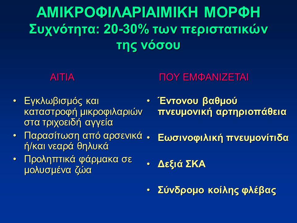ΑΜΙΚΡΟΦΙΛΑΡΙΑΙΜΙΚΗ ΜΟΡΦΗ Συχνότητα: 20-30% των περιστατικών της νόσου Έντονου βαθμού πνευμονική αρτηριοπάθειαΈντονου βαθμού πνευμονική αρτηριοπάθεια Ε