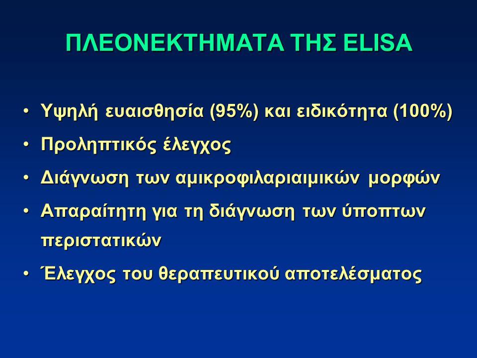 ΠΛΕΟΝΕΚΤΗΜΑΤΑ ΤΗΣ ELISA Υψηλή ευαισθησία (95%) και ειδικότητα (100%)Υψηλή ευαισθησία (95%) και ειδικότητα (100%) Προληπτικός έλεγχοςΠροληπτικός έλεγχο