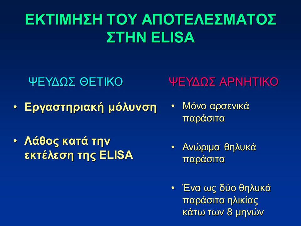 ΕΚΤΙΜΗΣΗ ΤΟΥ ΑΠΟΤΕΛΕΣΜΑΤΟΣ ΣΤΗΝ ELISA Εργαστηριακή μόλυνσηΕργαστηριακή μόλυνση Λάθος κατά την εκτέλεση της ELISAΛάθος κατά την εκτέλεση της ELISA Μόνο
