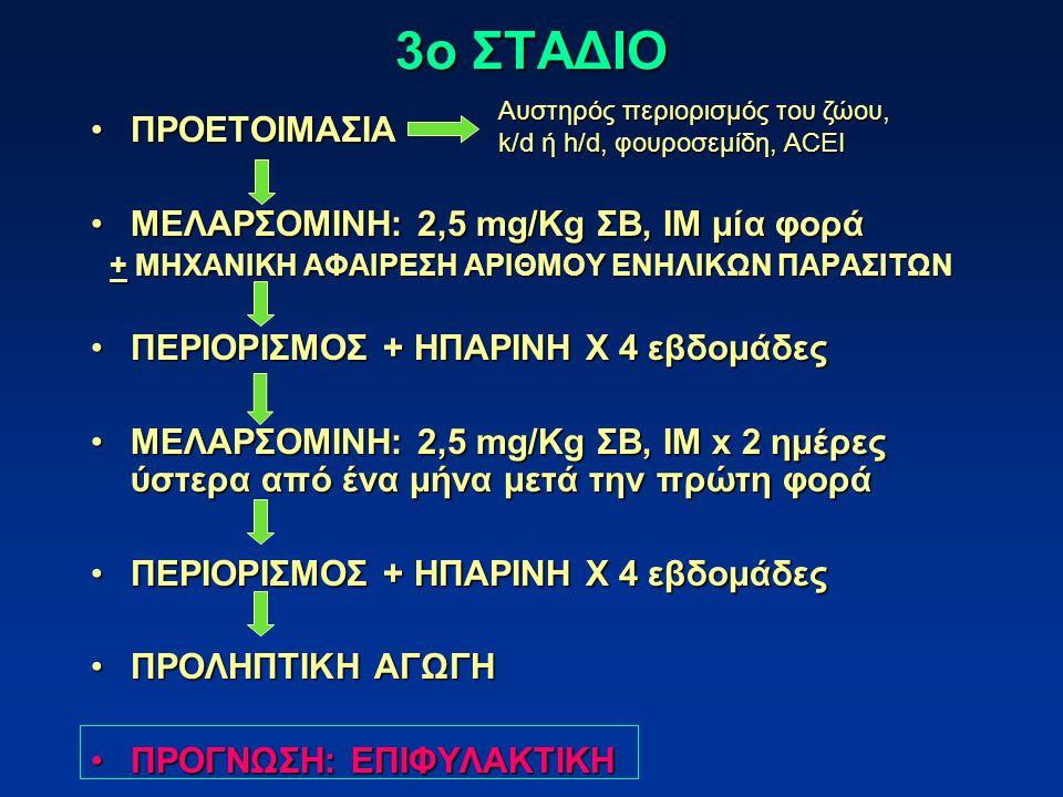 3ο ΣΤΑΔΙΟ ΠΡΟΕΤΟΙΜΑΣΙΑΠΡΟΕΤΟΙΜΑΣΙΑ ΜΕΛΑΡΣΟΜΙΝΗ: 2,5 mg/Kg ΣΒ, ΙΜ μία φοράΜΕΛΑΡΣΟΜΙΝΗ: 2,5 mg/Kg ΣΒ, ΙΜ μία φορά + ΜΗΧΑΝΙΚΗ ΑΦΑΙΡΕΣΗ ΑΡΙΘΜΟΥ ΕΝΗΛΙΚΩΝ Π