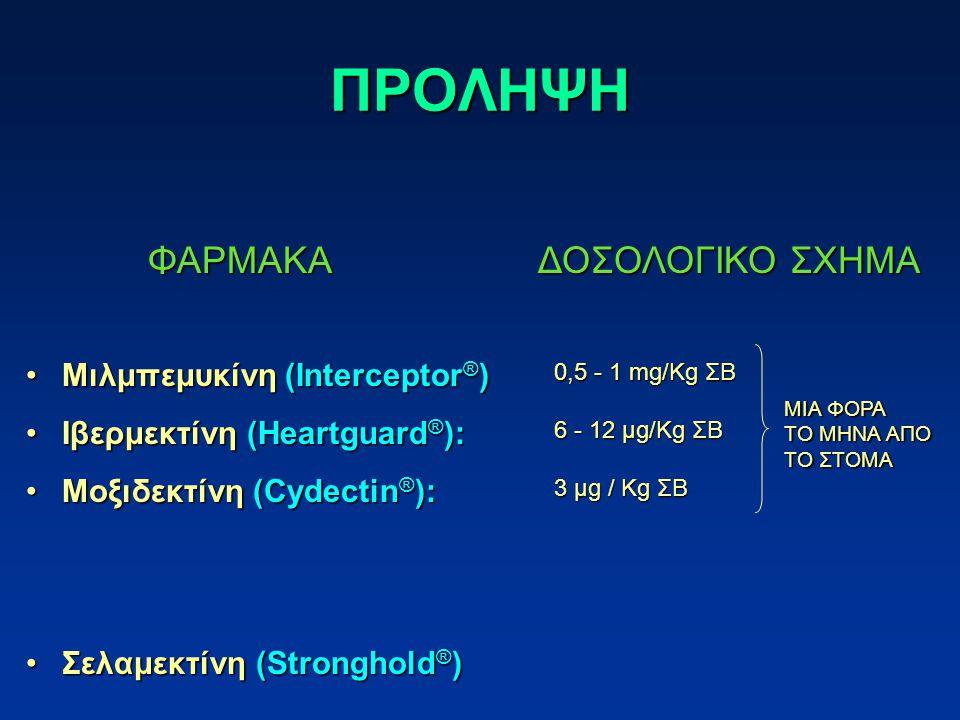 ΠΡΟΛΗΨΗ Μιλμπεμυκίνη (Interceptor ® )Μιλμπεμυκίνη (Interceptor ® ) Ιβερμεκτίνη (Heartguard ® ):Ιβερμεκτίνη (Heartguard ® ): Μοξιδεκτίνη (Cydectin ® ):