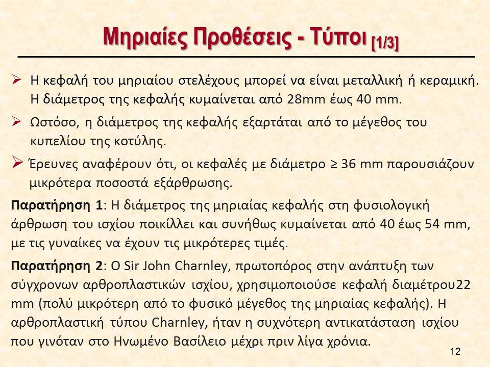 Μηριαίες Προθέσεις - Τύποι [1/3] Μηριαίες Προθέσεις - Τύποι [1/3]  Η κεφαλή του μηριαίου στελέχους μπορεί να είναι μεταλλική ή κεραμική. Η διάμετρος