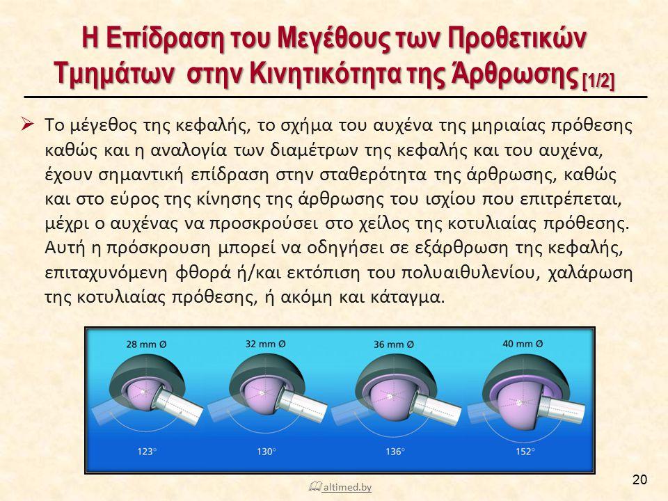 20  Το μέγεθος της κεφαλής, το σχήμα του αυχένα της μηριαίας πρόθεσης καθώς και η αναλογία των διαμέτρων της κεφαλής και του αυχένα, έχουν σημαντική