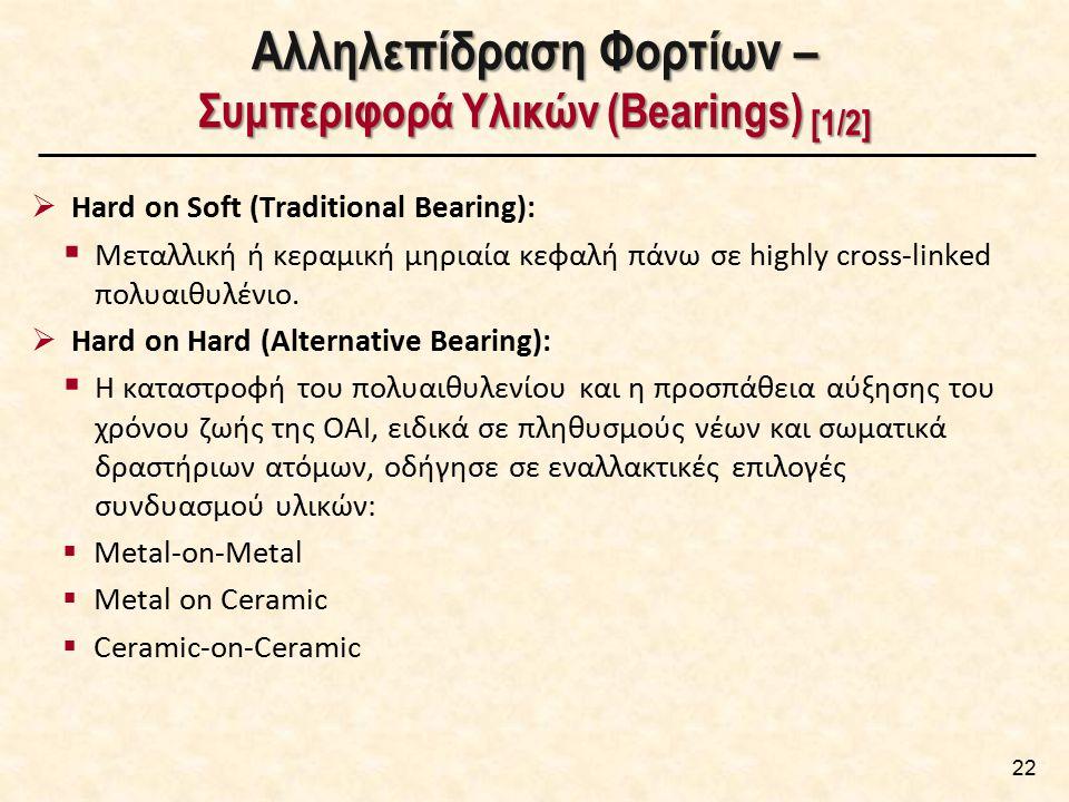 Αλληλεπίδραση Φορτίων – Συμπεριφορά Υλικών (Bearings) [1/2]  Hard on Soft (Traditional Bearing):  Μεταλλική ή κεραμική μηριαία κεφαλή πάνω σε highly