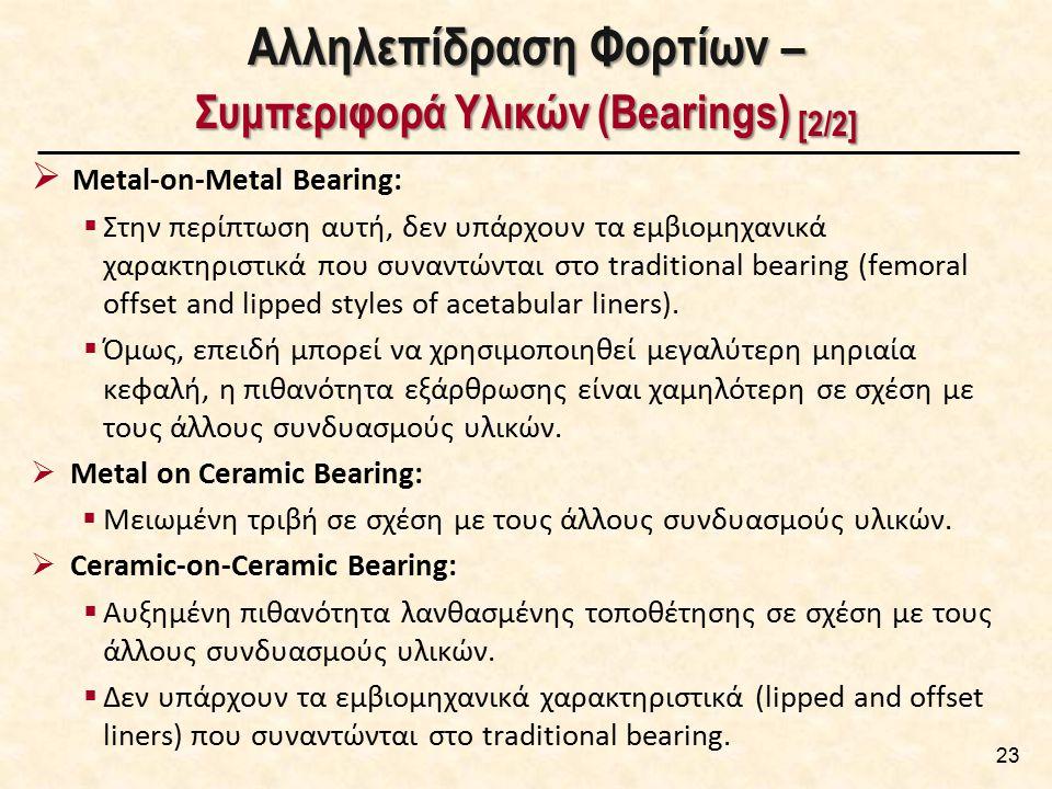Αλληλεπίδραση Φορτίων – Συμπεριφορά Υλικών (Bearings) [2/2]  Metal-on-Metal Bearing:  Στην περίπτωση αυτή, δεν υπάρχουν τα εμβιομηχανικά χαρακτηριστ