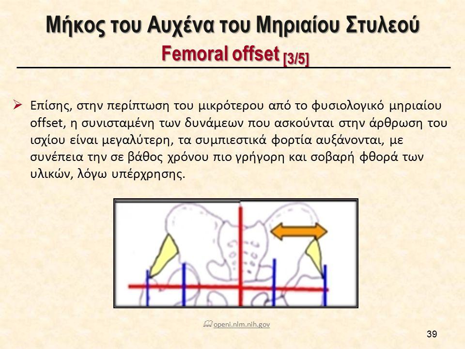 Μήκος του Αυχένα του Μηριαίου Στυλεού Femoral offset [3/5] 39  Επίσης, στην περίπτωση του μικρότερου από το φυσιολογικό μηριαίου offset, η συνισταμέν