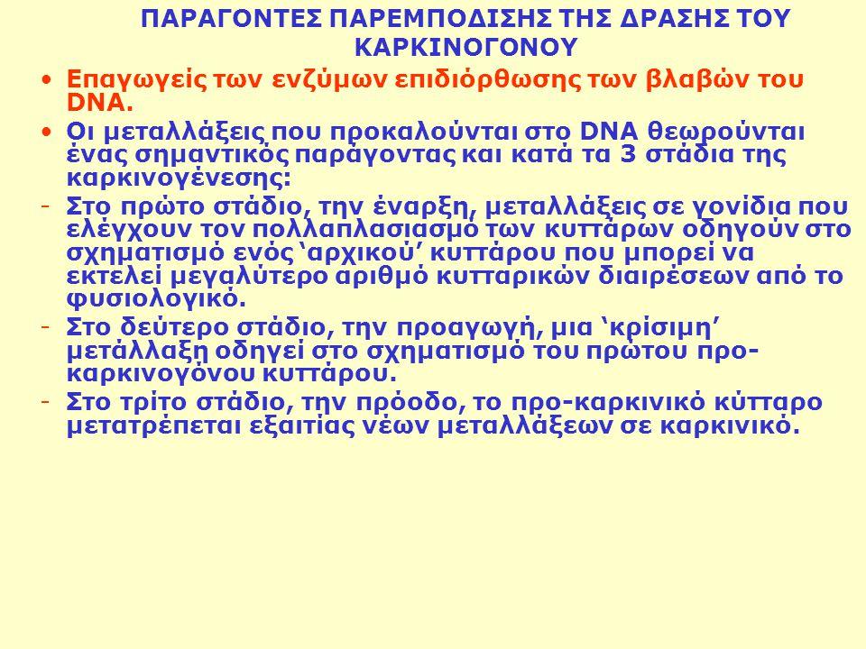 ΠΑΡΑΓΟΝΤΕΣ ΠΑΡΕΜΠΟΔΙΣΗΣ ΤΗΣ ΔΡΑΣΗΣ ΤΟΥ ΚΑΡΚΙΝΟΓΟΝΟΥ Επαγωγείς των ενζύμων επιδιόρθωσης των βλαβών του DNA. Οι μεταλλάξεις που προκαλούνται στο DNA θεω