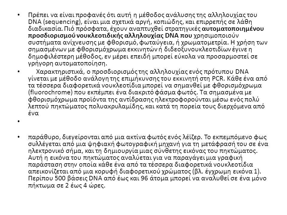 Εικόνα 3.20.Ανάλυση της αλληλουχίας του DNA (sequencing) με τη μέθοδο διδεόξυ (dideoxy).