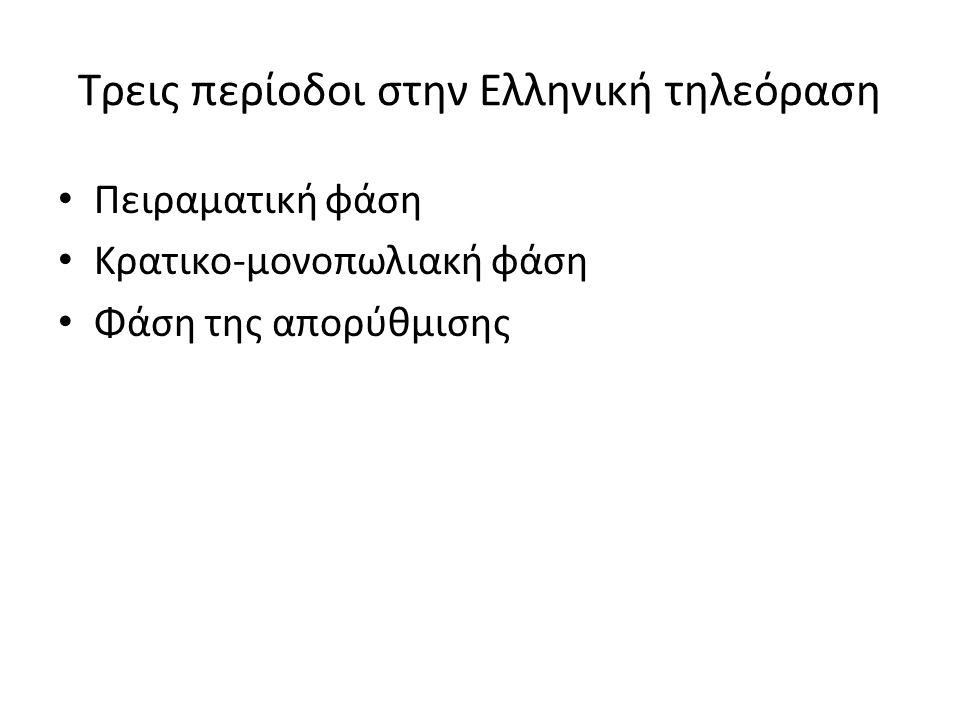 Τρεις περίοδοι στην Ελληνική τηλεόραση Πειραματική φάση Κρατικο-μονοπωλιακή φάση Φάση της απορύθμισης