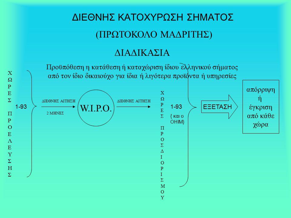ΔΙΕΘΝΗΣ ΚΑΤΟΧΥΡΩΣΗ ΣΗΜΑΤΟΣ (ΠΡΩΤΟΚΟΛΟ ΜΑΔΡΙΤΗΣ) ΔΙΑΔΙΚΑΣΙΑ Προϋπόθεση η κατάθεση ή καταχώριση ίδιου ελληνικού σήματος από τον ίδιο δικαιούχο για ίδια