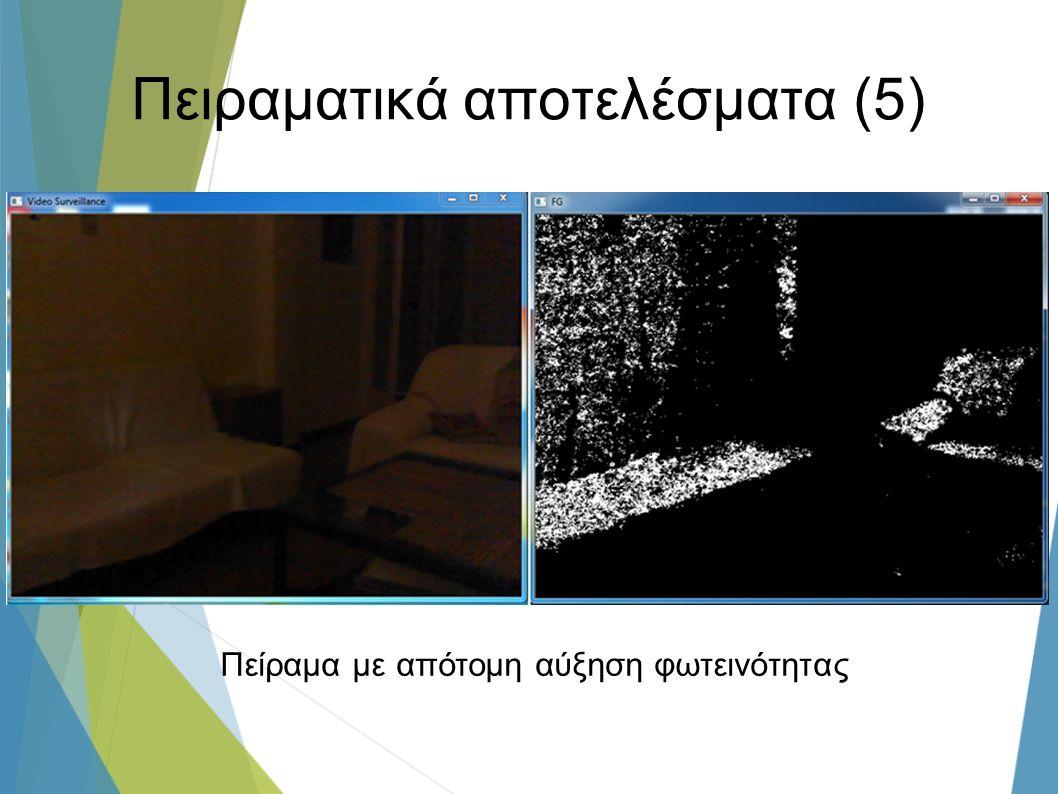 Πειραματικά αποτελέσματα (5) Πείραμα με απότομη αύξηση φωτεινότητας