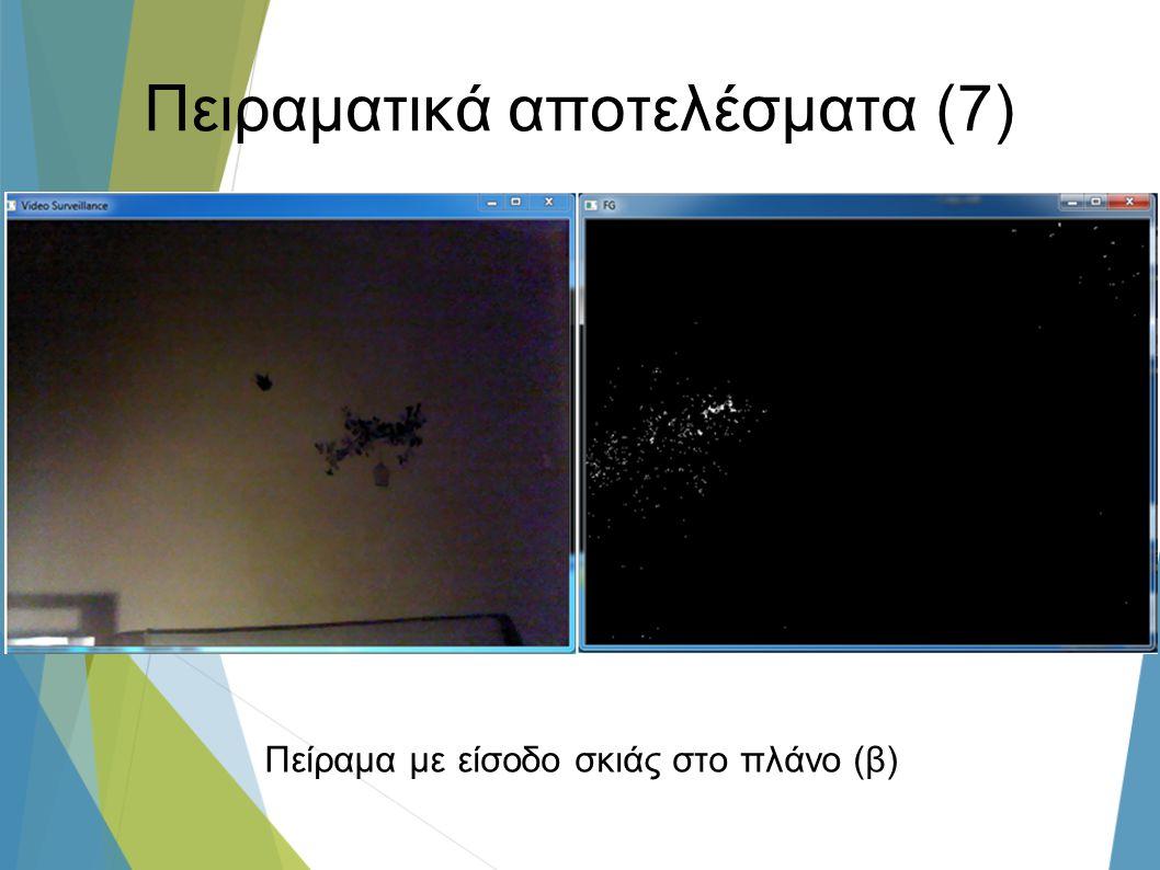 Πειραματικά αποτελέσματα (7) Πείραμα με είσοδο σκιάς στο πλάνο (β)