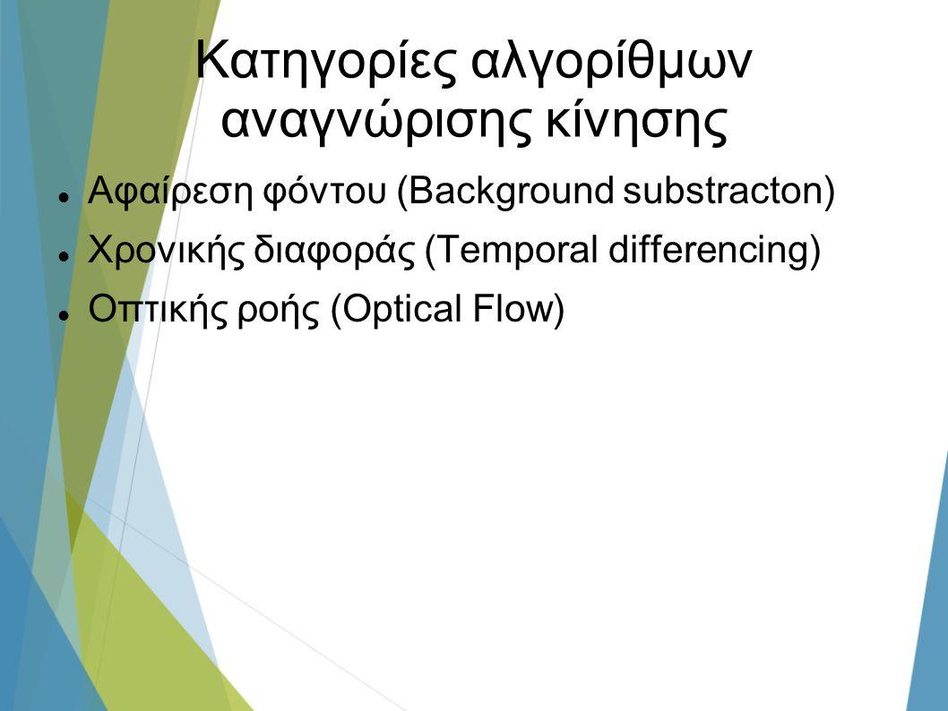 Κατηγορίες αλγορίθμων αναγνώρισης κίνησης Αφαίρεση φόντου (Background substracton) Χρονικής διαφοράς (Temporal differencing) Οπτικής ροής (Optical Flo
