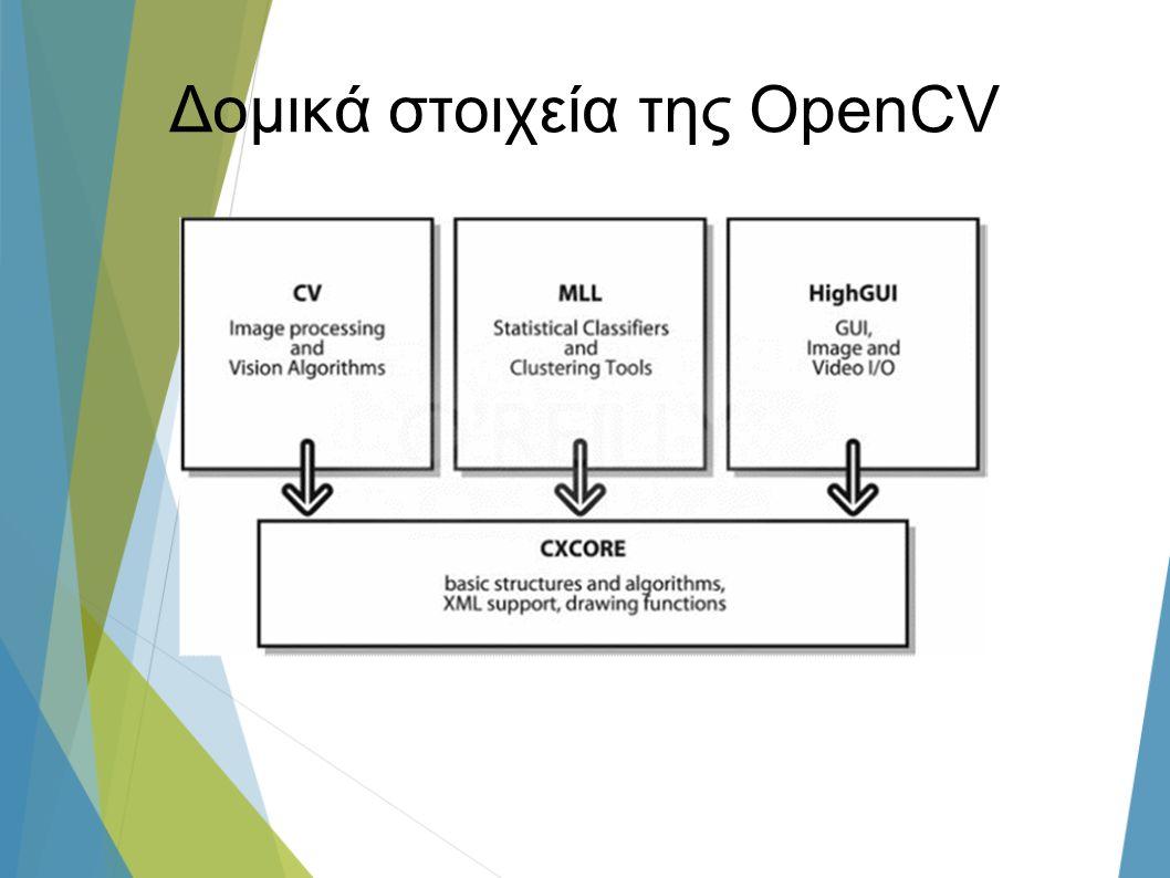 Δομικά στοιχεία της OpenCV