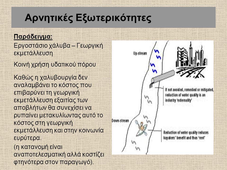 Παράδειγμα: Εργοστάσιο χάλυβα – Γεωργική εκμετάλλευση Κοινή χρήση υδατικού πόρου Καθώς η χαλυβουργία δεν αναλαμβάνει το κόστος που επιβαρύνει τη γεωργ