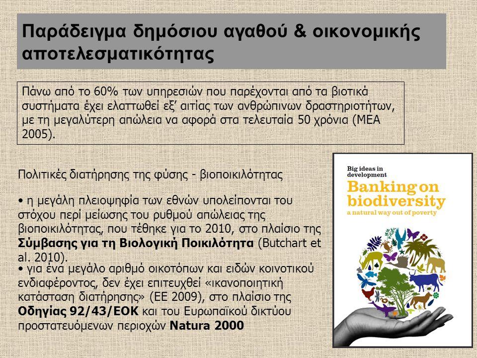 Παράδειγμα δημόσιου αγαθού & οικονομικής αποτελεσματικότητας Πάνω από το 60% των υπηρεσιών που παρέχονται από τα βιοτικά συστήματα έχει ελαττωθεί εξ'