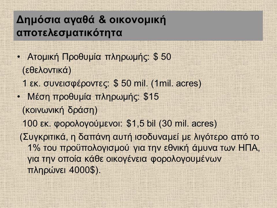 Ατομική Προθυμία πληρωμής: $ 50 (εθελοντικά) 1 εκ. συνεισφέροντες: $ 50 mil. (1mil. acres) Μέση προθυμία πληρωμής: $15 (κοινωνική δράση) 100 εκ. φορολ
