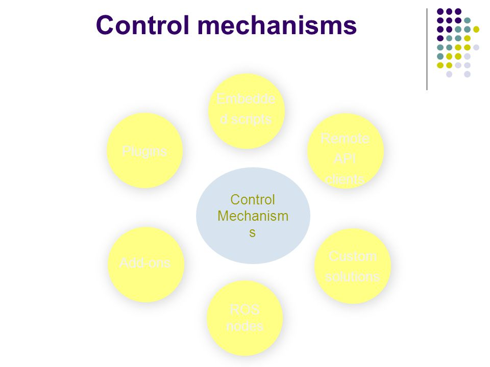 Control mechanisms Control Mechanism s Add-ons Remote API clients Plugins ROS nodes Custom solutions Embedde d scripts