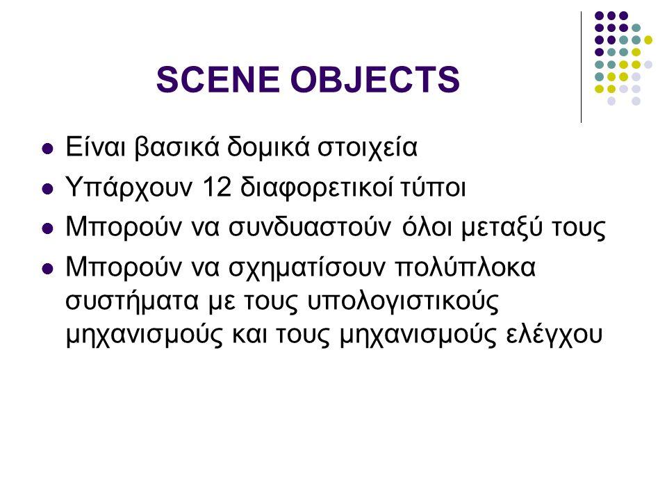 SCENE OBJECTS Είναι βασικά δομικά στοιχεία Υπάρχουν 12 διαφορετικοί τύποι Μπορούν να συνδυαστούν όλοι μεταξύ τους Μπορούν να σχηματίσουν πολύπλοκα συσ