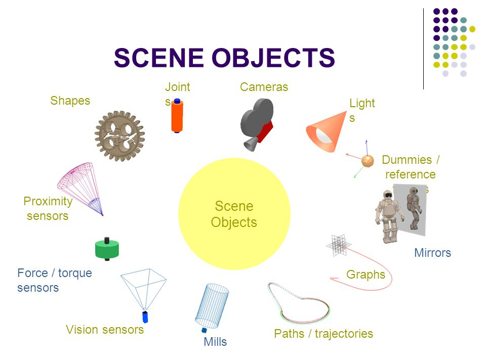 SCENE OBJECTS Scene Objects Shapes Joint s Cameras Light s Dummies / reference frames Graphs Paths / trajectories Proximity sensors Vision sensors Force / torque sensors Mirrors Mills