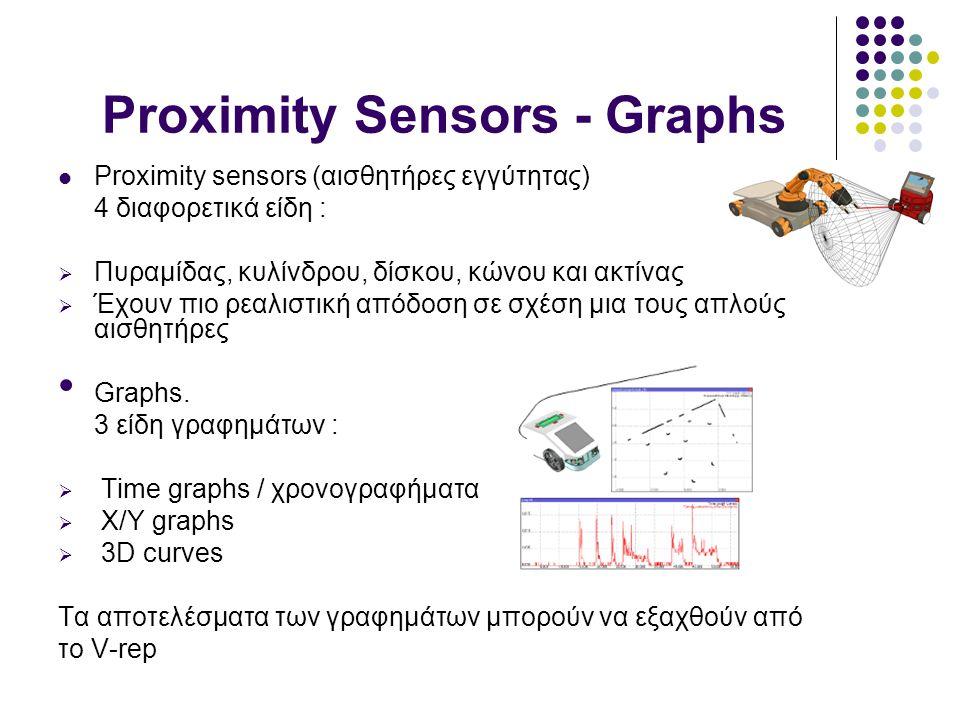 Proximity Sensors - Graphs Proximity sensors (αισθητήρες εγγύτητας) 4 διαφορετικά είδη :  Πυραμίδας, κυλίνδρου, δίσκου, κώνου και ακτίνας  Έχουν πιο ρεαλιστική απόδοση σε σχέση μια τους απλούς αισθητήρες Graphs.
