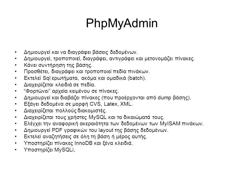 PhpMyAdmin Δημιουργεί και να διαγράφει βάσεις δεδομένων.